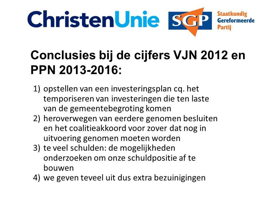 Conclusies bij de cijfers VJN 2012 en PPN 2013-2016: 1)opstellen van een investeringsplan cq.