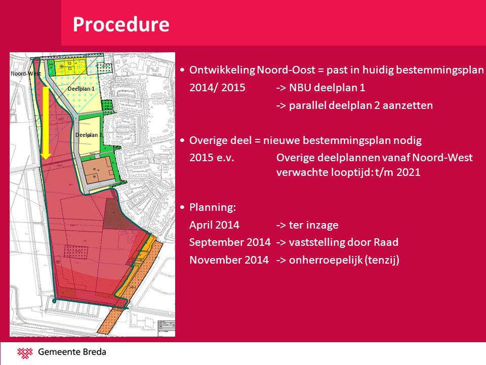 Procedure •Ontwikkeling Noord-Oost = past in huidig bestemmingsplan 2014/ 2015-> NBU deelplan 1 -> parallel deelplan 2 aanzetten •Overige deel = nieuw