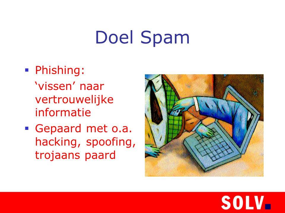 Doel Spam  Phishing: 'vissen' naar vertrouwelijke informatie  Gepaard met o.a.