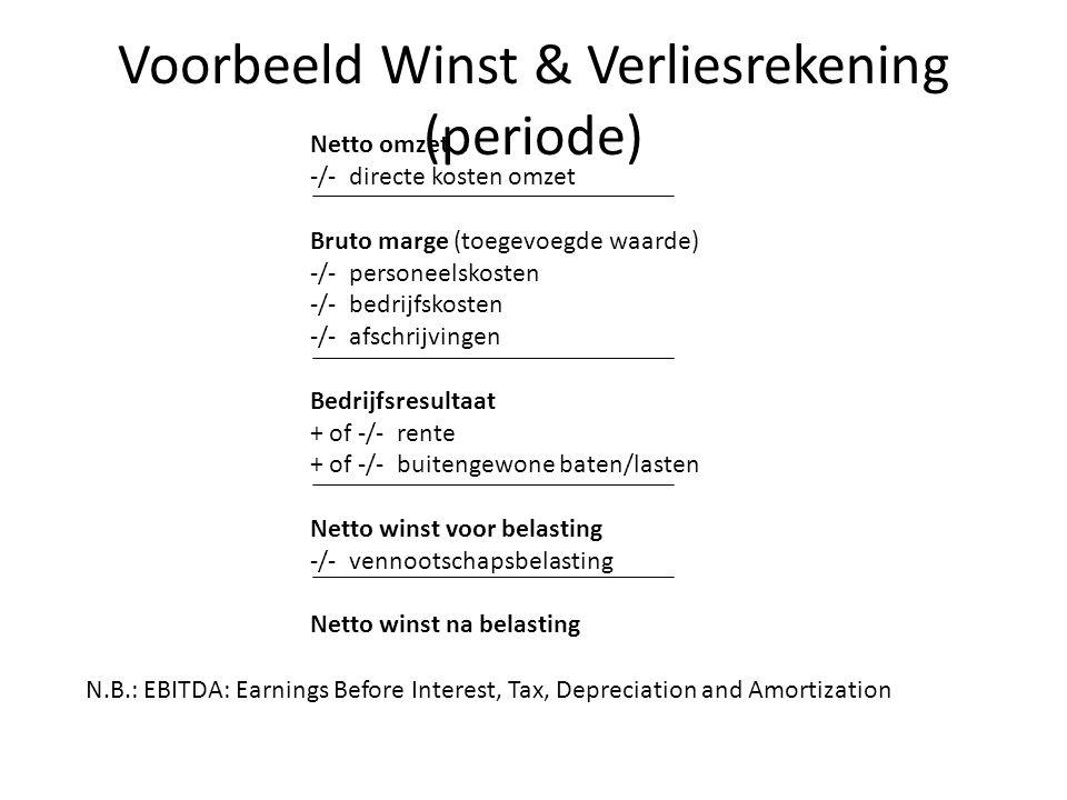 Voorbeeld Winst & Verliesrekening (periode) Netto omzet -/- directe kosten omzet Bruto marge (toegevoegde waarde) -/- personeelskosten -/- bedrijfskos