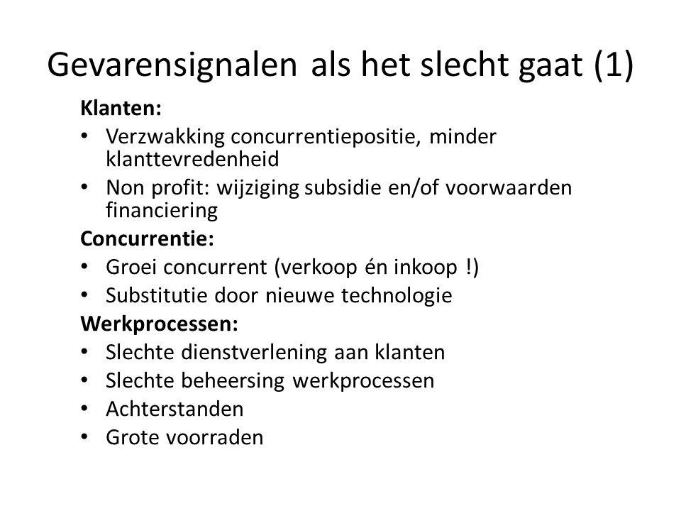 Gevarensignalen (2) Management • 'Zonnekoning' gedrag • Disfunctioneren management team.