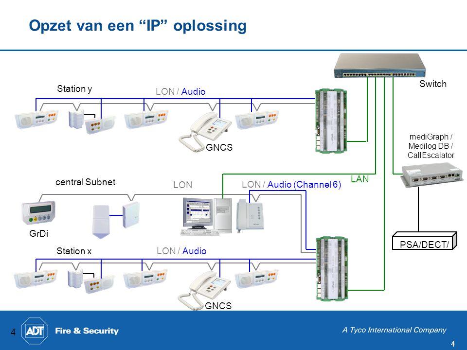 4 Opzet van een IP oplossing 4 mediGraph / Medilog DB / CallEscalator Station y central Subnet Station x PSA/DECT/ GrDi LAN LON / Audio LON LON / Audio (Channel 6) Switch GNCS