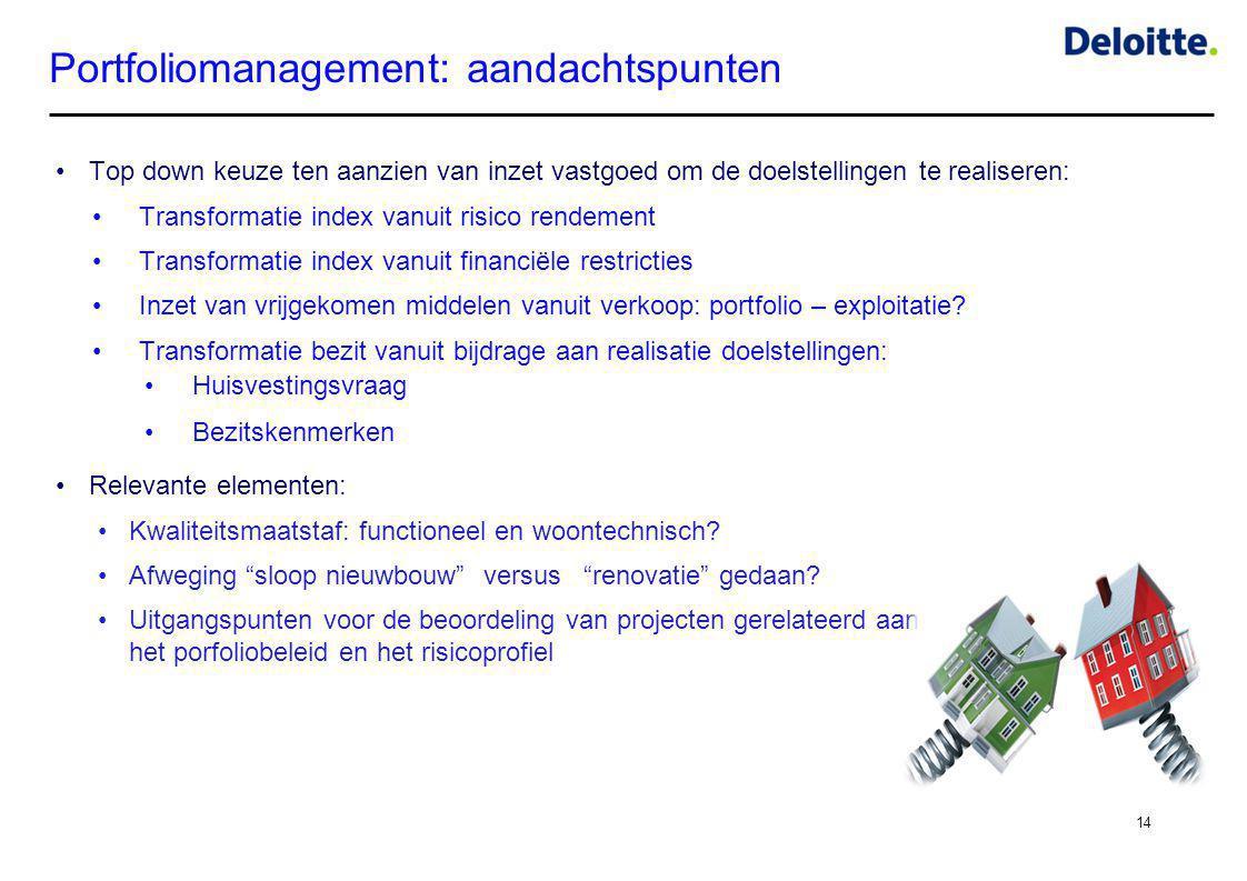 Portfoliomanagement: aandachtspunten •Top down keuze ten aanzien van inzet vastgoed om de doelstellingen te realiseren: •Transformatie index vanuit ri