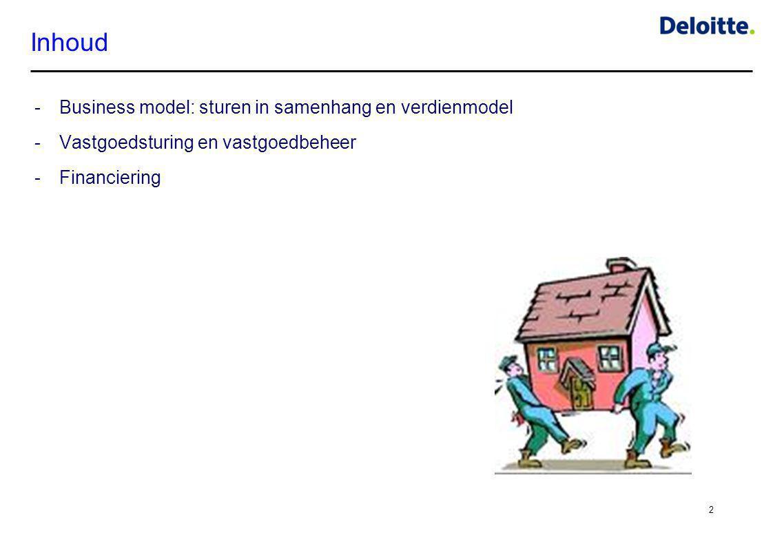 Inhoud -Business model: sturen in samenhang en verdienmodel -Vastgoedsturing en vastgoedbeheer -Financiering 2
