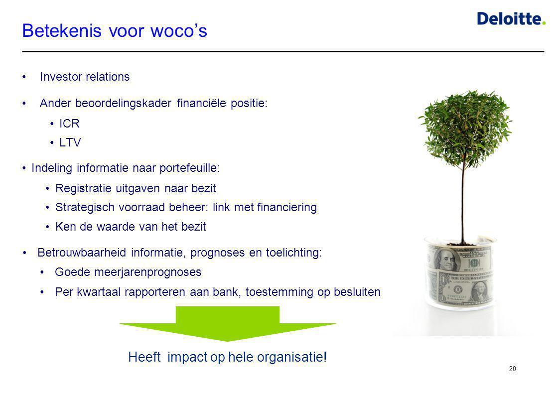 Betekenis voor woco's •Investor relations •Ander beoordelingskader financiële positie: •ICR •LTV •Indeling informatie naar portefeuille: •Registratie