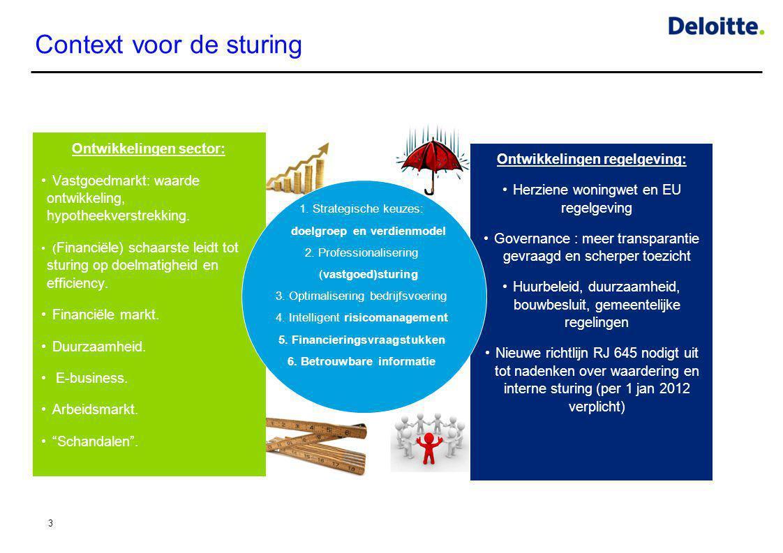 Context voor de sturing 3 Ontwikkelingen regelgeving: •Herziene woningwet en EU regelgeving •Governance : meer transparantie gevraagd en scherper toez