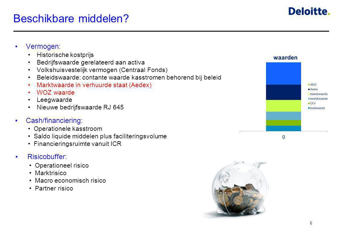 Beschikbare middelen? •Vermogen: •Historische kostprijs •Bedrijfswaarde gerelateerd aan activa •Volkshuisvestelijk vermogen (Centraal Fonds) •Beleidsw