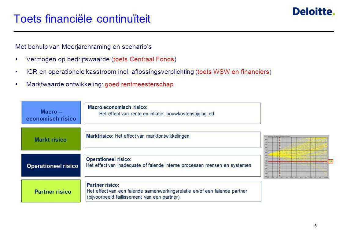 Toets financiële continuïteit Met behulp van Meerjarenraming en scenario's •Vermogen op bedrijfswaarde (toets Centraal Fonds) •ICR en operationele kas