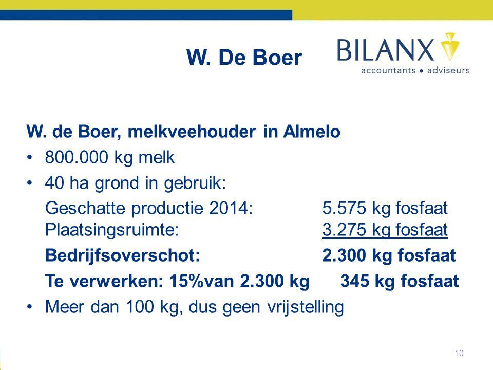 10 W.De Boer W.