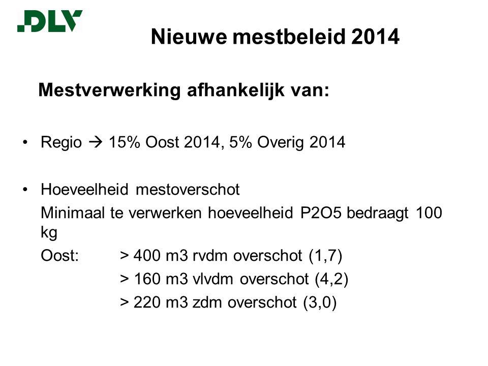 Nieuwe mestbeleid 2014 Mestverwerking afhankelijk van: •Regio  15% Oost 2014, 5% Overig 2014 •Hoeveelheid mestoverschot Minimaal te verwerken hoeveelheid P2O5 bedraagt 100 kg Oost: > 400 m3 rvdm overschot (1,7) > 160 m3 vlvdm overschot (4,2) > 220 m3 zdm overschot (3,0)