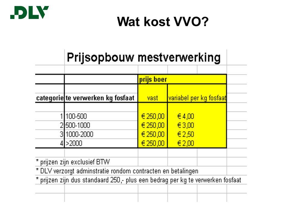 Wat kost VVO?