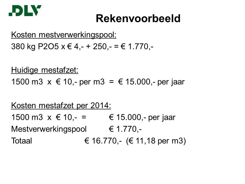 Rekenvoorbeeld Kosten mestverwerkingspool: 380 kg P2O5 x € 4,- + 250,- = € 1.770,- Huidige mestafzet: 1500 m3 x € 10,- per m3 = € 15.000,- per jaar Kosten mestafzet per 2014: 1500 m3 x € 10,- = € 15.000,- per jaar Mestverwerkingspool€ 1.770,- Totaal € 16.770,- (€ 11,18 per m3)