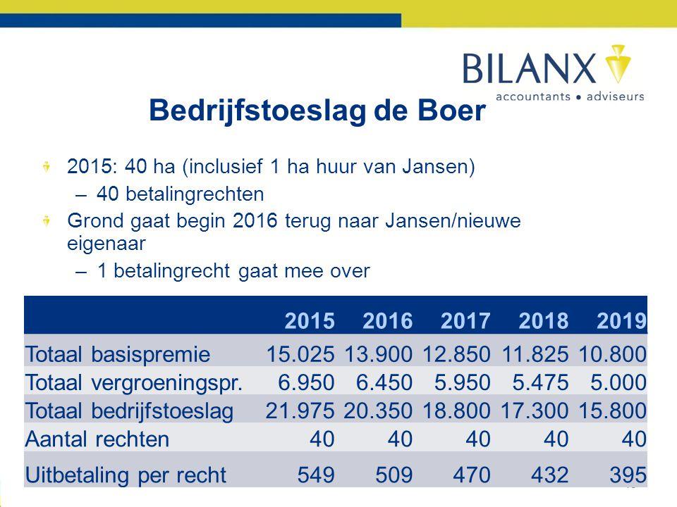 Bedrijfstoeslag de Boer 43 20152016201720182019 Totaal basispremie15.02513.90012.85011.82510.800 Totaal vergroeningspr.6.9506.4505.9505.4755.000 Totaal bedrijfstoeslag 21.97520.35018.80017.30015.800 Aantal rechten 40 Uitbetaling per recht549509470432395 2015: 40 ha (inclusief 1 ha huur van Jansen) –40 betalingrechten Grond gaat begin 2016 terug naar Jansen/nieuwe eigenaar –1 betalingrecht gaat mee over