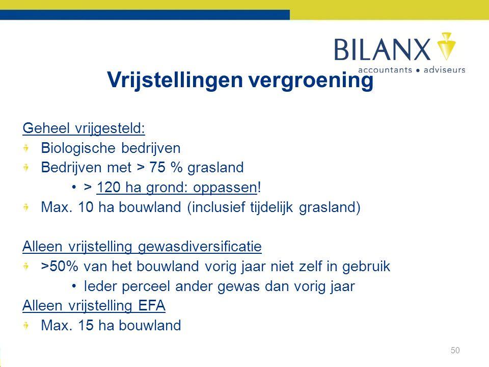 Vrijstellingen vergroening Geheel vrijgesteld: Biologische bedrijven Bedrijven met > 75 % grasland •> 120 ha grond: oppassen.