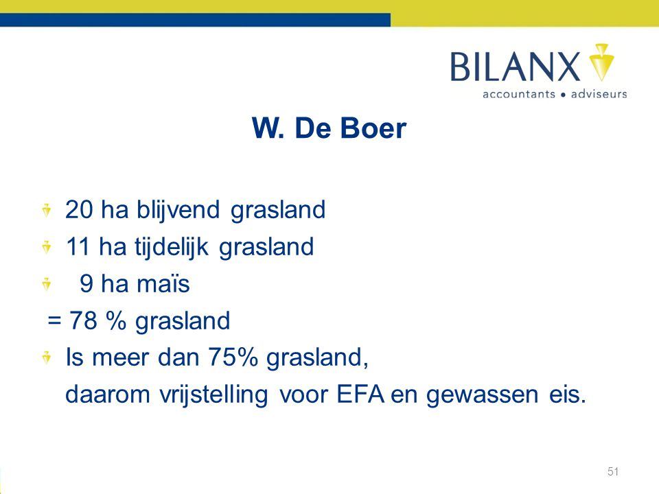 W. De Boer 20 ha blijvend grasland 11 ha tijdelijk grasland 9 ha maïs = 78 % grasland Is meer dan 75% grasland, daarom vrijstelling voor EFA en gewass