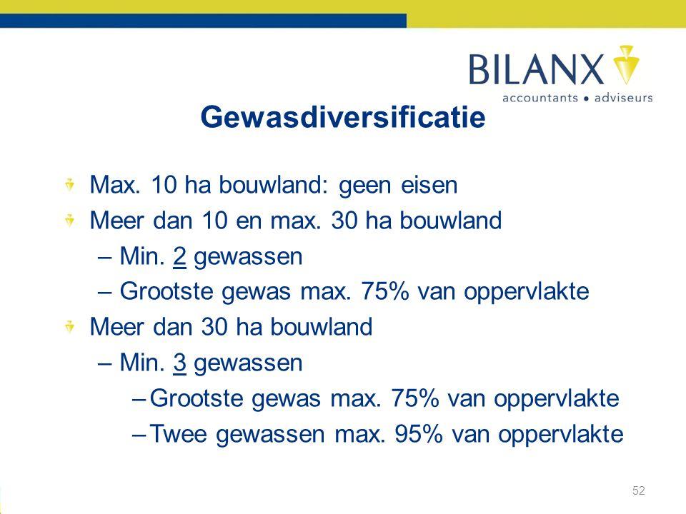 Gewasdiversificatie Max.10 ha bouwland: geen eisen Meer dan 10 en max.