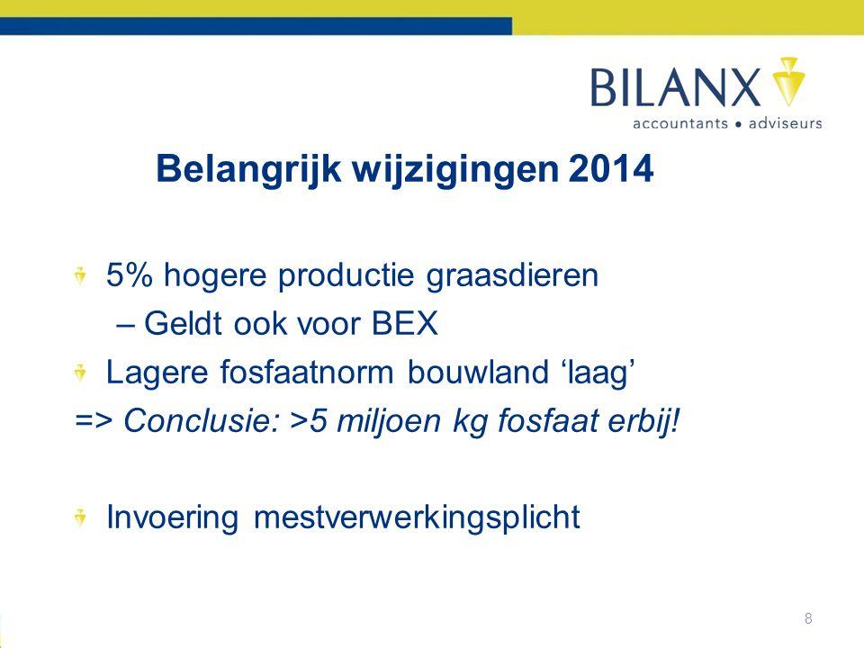 8 Belangrijk wijzigingen 2014 5% hogere productie graasdieren –Geldt ook voor BEX Lagere fosfaatnorm bouwland 'laag' => Conclusie: >5 miljoen kg fosfaat erbij.