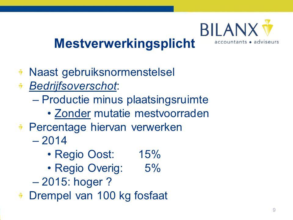 Rekenvoorbeeld •Melkveehouder voert jaarlijks 1500 m3 mest af •1500 m3 mest x 1,7 P2O5 = 2.550 kg P2O5 •Regio Oost = 15% mestverwerking •2.550 kg P2O5 x 15% = 380 kg P2O5 verwerken (225 m3)