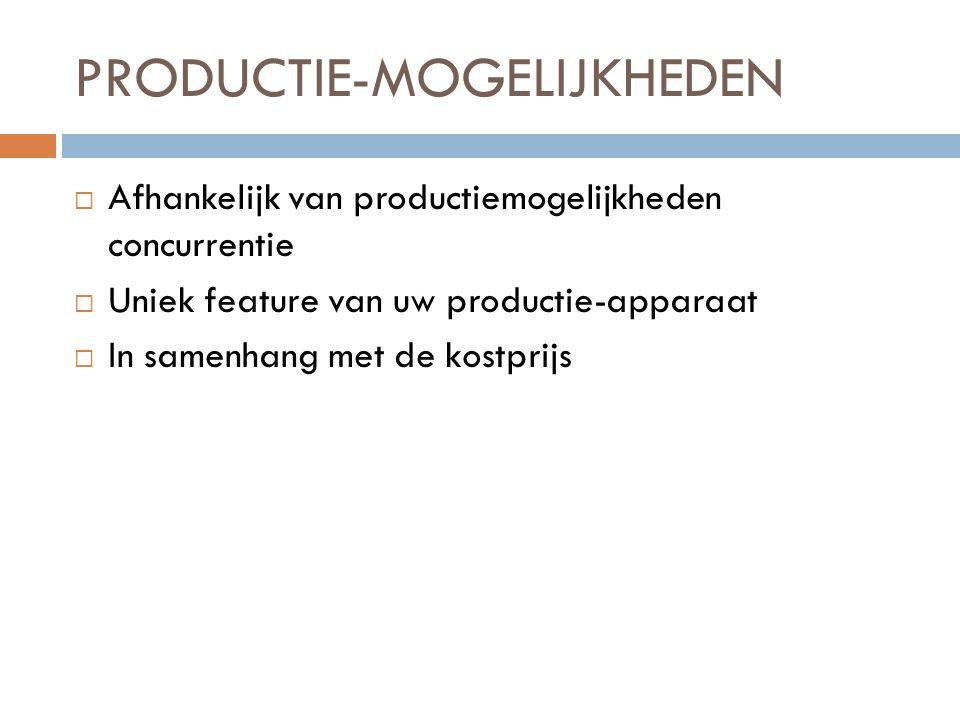PRODUCTIE-MOGELIJKHEDEN  Afhankelijk van productiemogelijkheden concurrentie  Uniek feature van uw productie-apparaat  In samenhang met de kostprijs