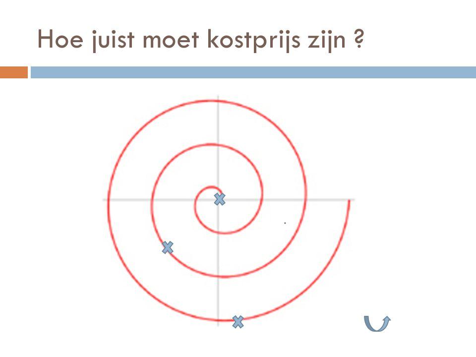 Hoe juist moet kostprijs zijn ?