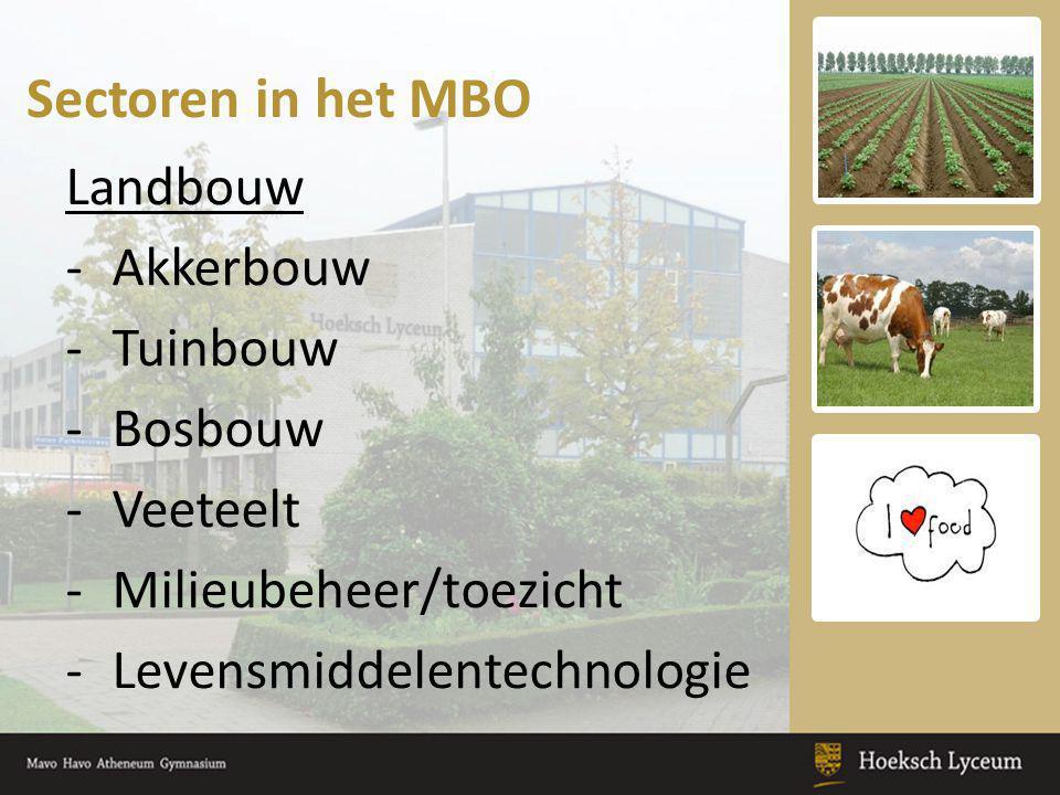 Sectoren in het MBO Landbouw -Akkerbouw -Tuinbouw -Bosbouw -Veeteelt -Milieubeheer/toezicht -Levensmiddelentechnologie