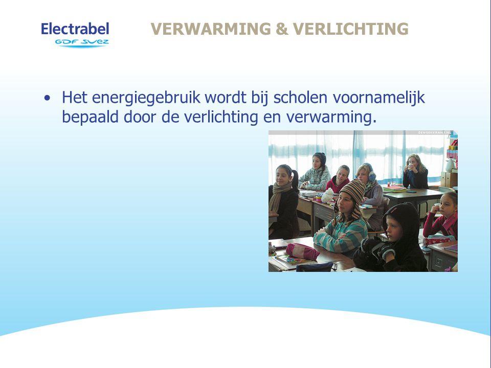 VERWARMING & VERLICHTING •Het energiegebruik wordt bij scholen voornamelijk bepaald door de verlichting en verwarming.