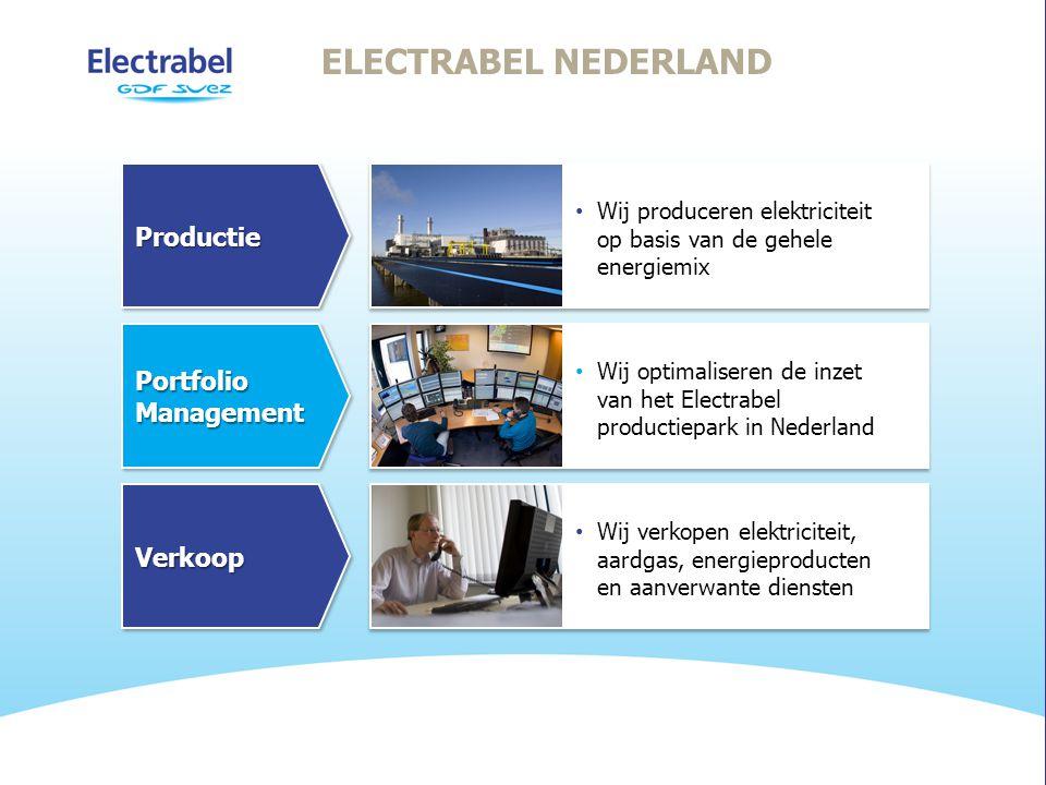 ELECTRABEL NEDERLAND Productie Portfolio Management Portfolio Management Portfolio Management Portfolio Management Verkoop