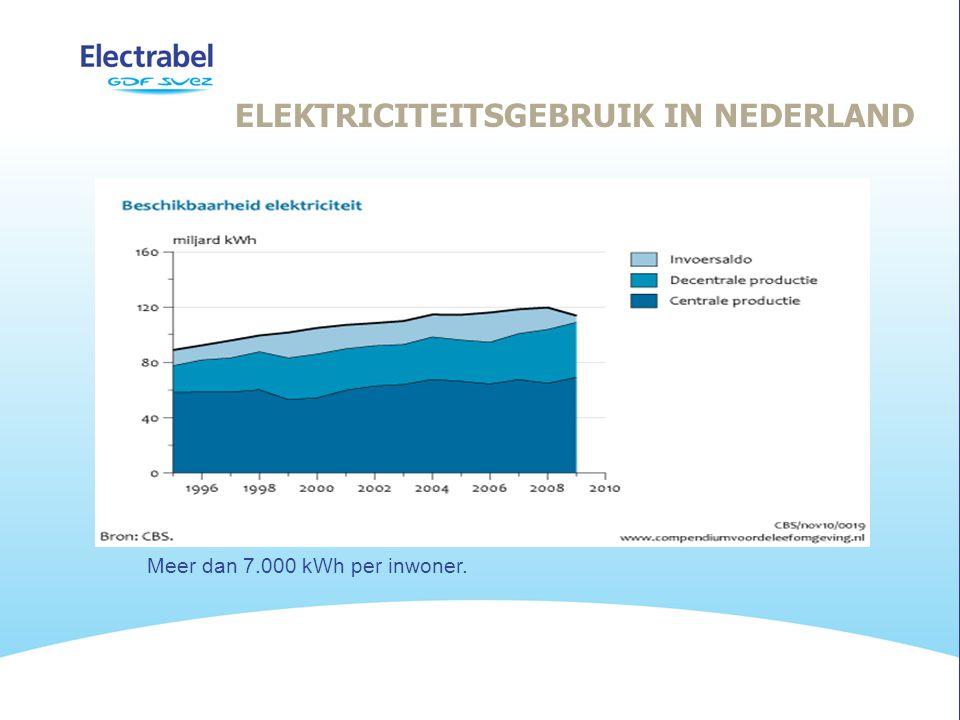 ELEKTRICITEITSGEBRUIK IN NEDERLAND Meer dan 7.000 kWh per inwoner.