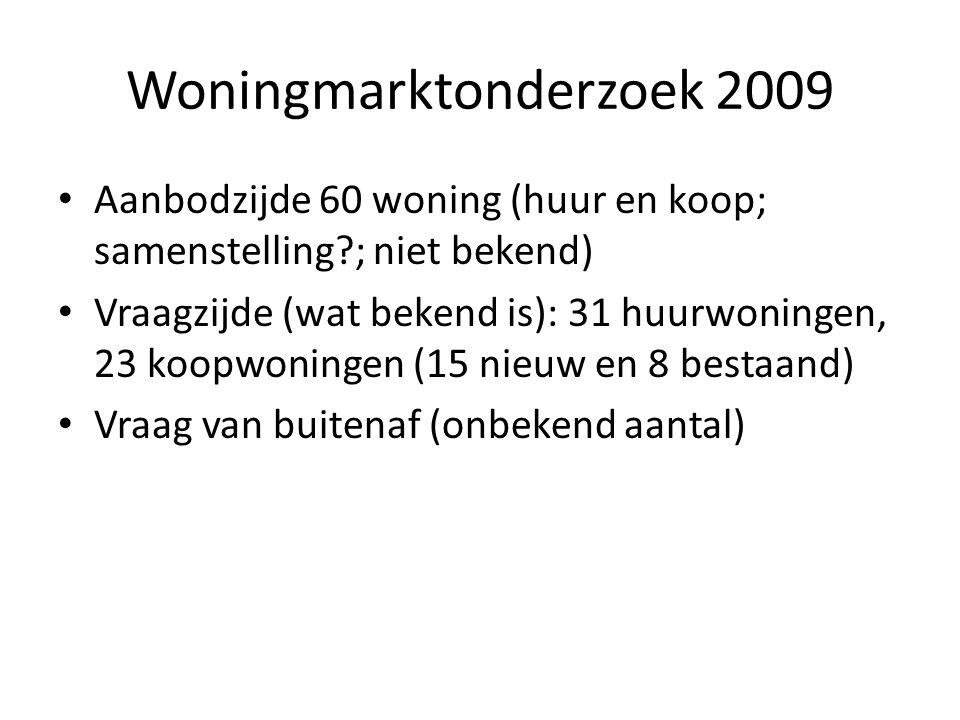 Woningmarktonderzoek 2009 • Aanbodzijde 60 woning (huur en koop; samenstelling?; niet bekend) • Vraagzijde (wat bekend is): 31 huurwoningen, 23 koopwo