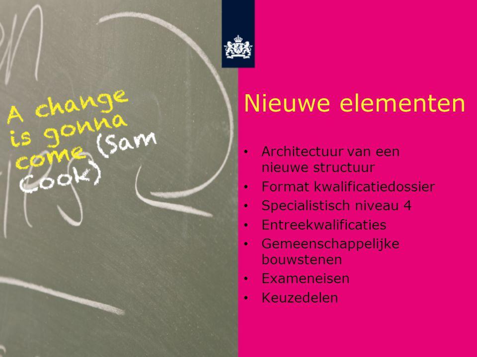 Herkenbare opbouw diploma's Basis: gemeenschappelijk ( min.