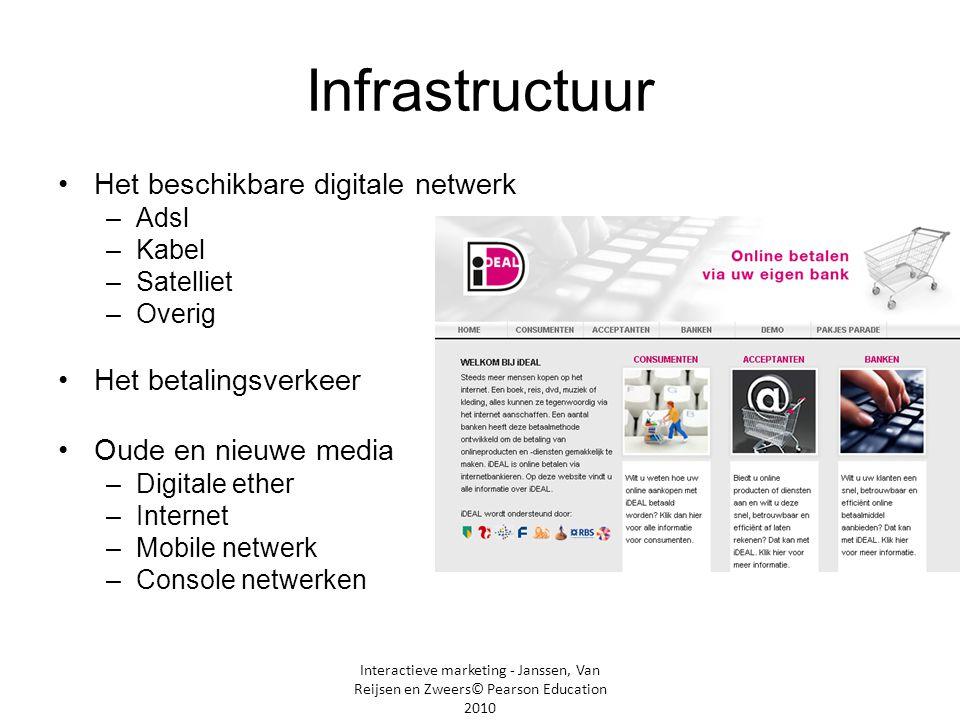 Interactieve marketing - Janssen, Van Reijsen en Zweers© Pearson Education 2010 Infrastructuur •Het beschikbare digitale netwerk –Adsl –Kabel –Satelli