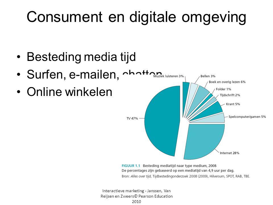 Interactieve marketing - Janssen, Van Reijsen en Zweers© Pearson Education 2010 Consument en digitale omgeving •Besteding media tijd •Surfen, e-mailen