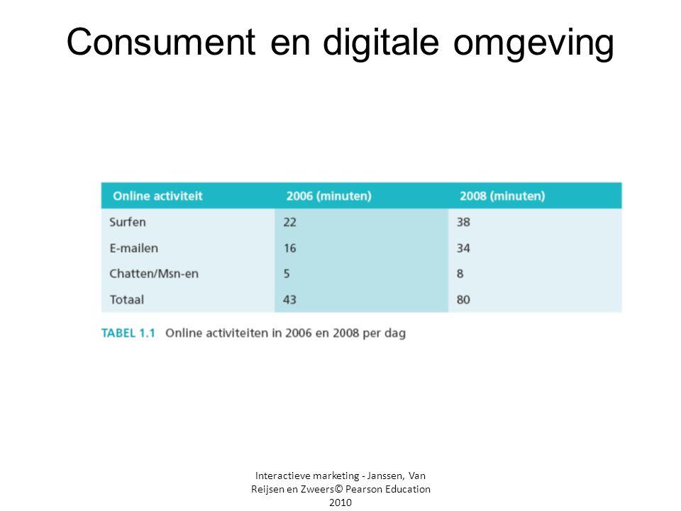 Interactieve marketing - Janssen, Van Reijsen en Zweers© Pearson Education 2010 Consument en digitale omgeving