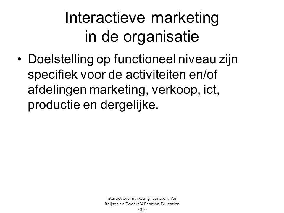 Interactieve marketing - Janssen, Van Reijsen en Zweers© Pearson Education 2010 Interactieve marketing in de organisatie •Doelstelling op functioneel