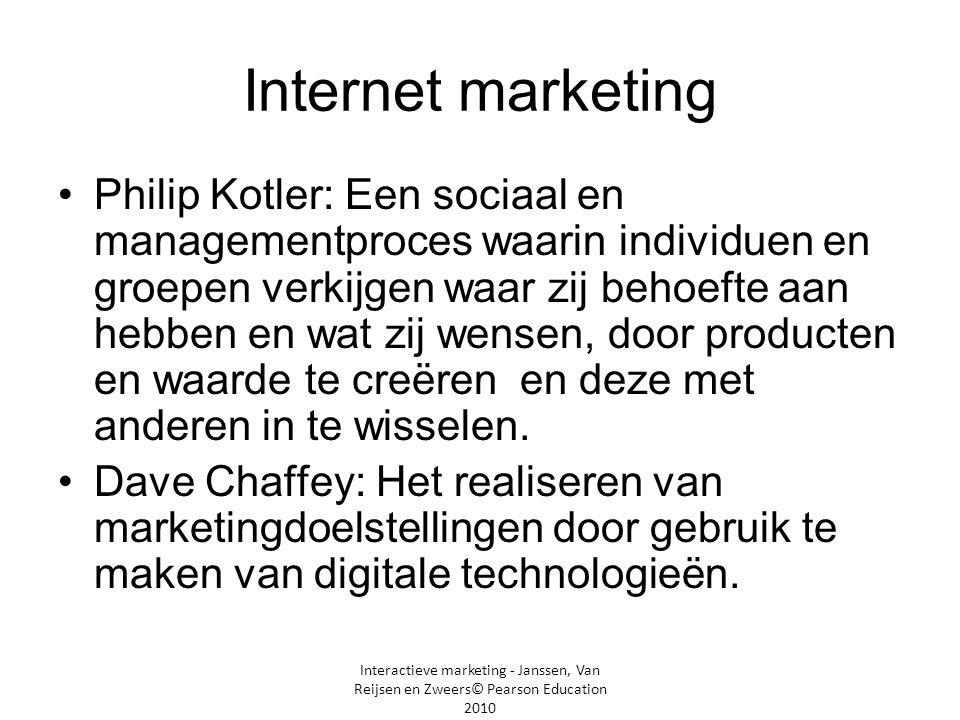 Interactieve marketing - Janssen, Van Reijsen en Zweers© Pearson Education 2010 Internet marketing •Philip Kotler: Een sociaal en managementproces waa