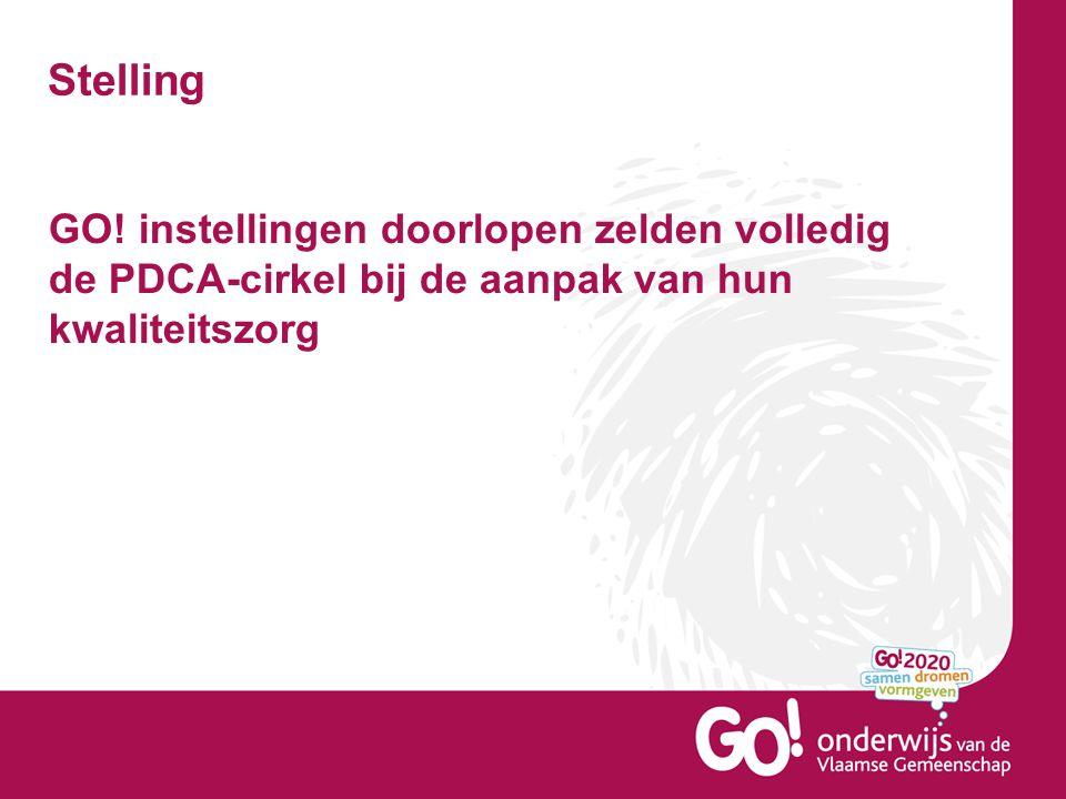 Stelling GO! instellingen doorlopen zelden volledig de PDCA-cirkel bij de aanpak van hun kwaliteitszorg