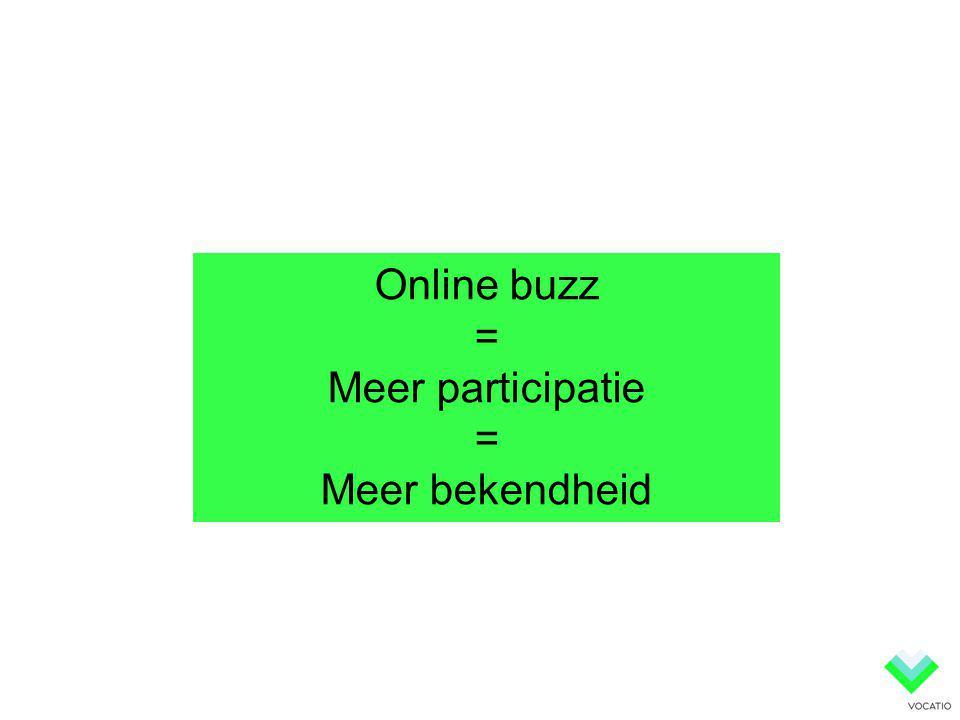 Online buzz = Meer participatie = Meer bekendheid