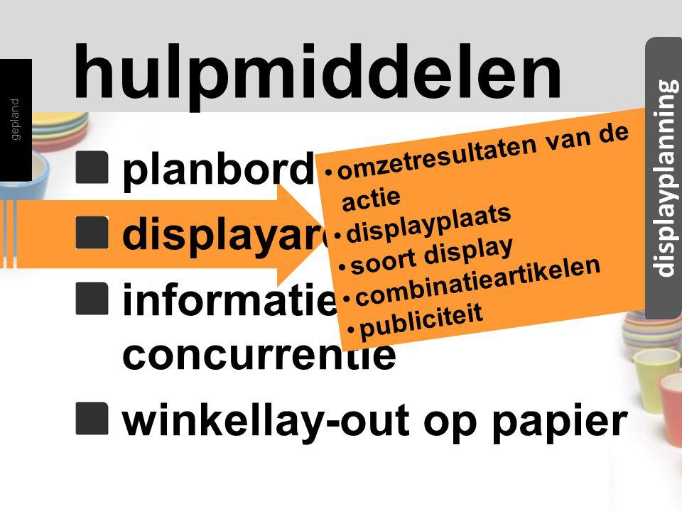hulpmiddelen planbord displayarchief informatie over concurrentie winkellay-out op papier •omzetresultaten van de actie •displayplaats •soort display