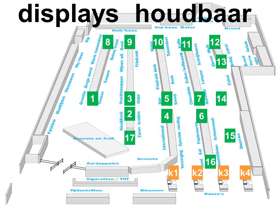 1357 4 2 6 89 10 11 12 13 14 15 16 k1k2k3k4 17 displays houdbaar