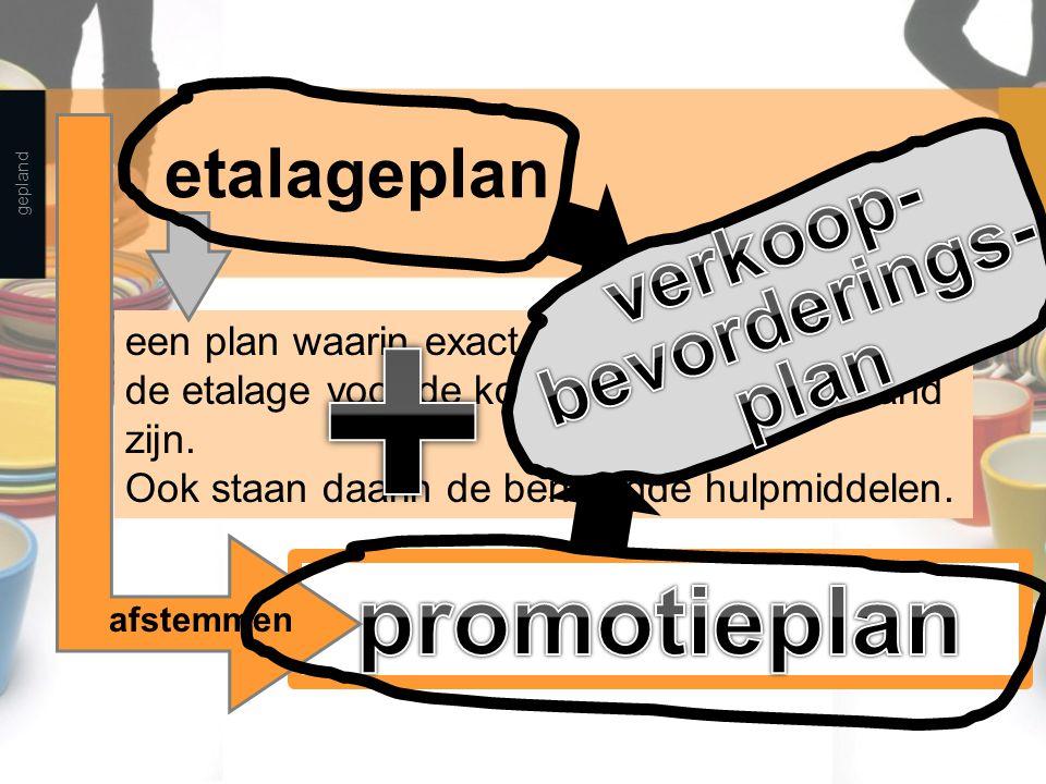 afstemmen etalageplan gepland een plan waarin exact staat welke thema's in de etalage voor de komende periode gepland zijn. Ook staan daarin de benodi