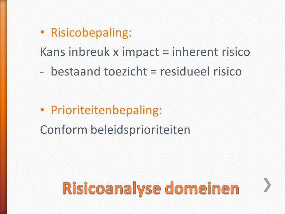 • Risicobepaling: Kans inbreuk x impact = inherent risico -bestaand toezicht = residueel risico • Prioriteitenbepaling: Conform beleidsprioriteiten