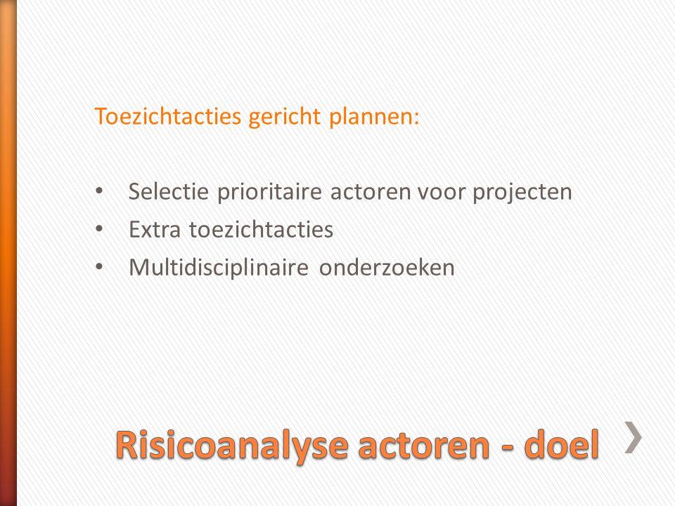 Toezichtacties gericht plannen: • Selectie prioritaire actoren voor projecten • Extra toezichtacties • Multidisciplinaire onderzoeken