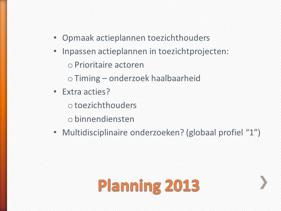 • Opmaak actieplannen toezichthouders • Inpassen actieplannen in toezichtprojecten: o Prioritaire actoren o Timing – onderzoek haalbaarheid • Extra acties.