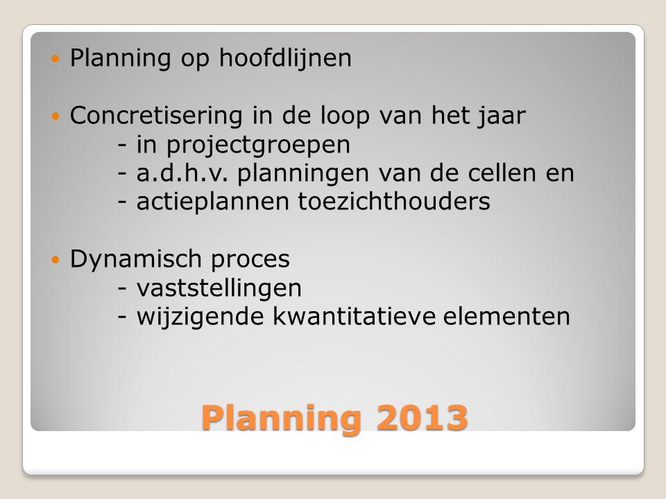 Planning 2013  Planning op hoofdlijnen  Concretisering in de loop van het jaar - in projectgroepen - a.d.h.v.