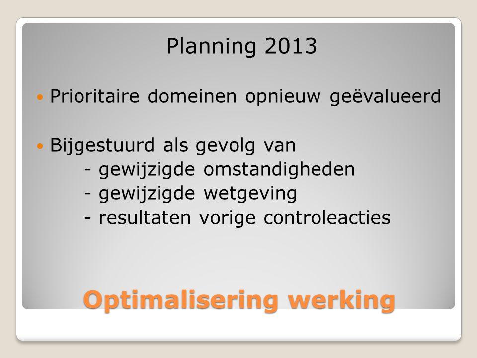 Optimalisering werking Planning 2013  Prioritaire domeinen opnieuw geëvalueerd  Bijgestuurd als gevolg van - gewijzigde omstandigheden - gewijzigde wetgeving - resultaten vorige controleacties