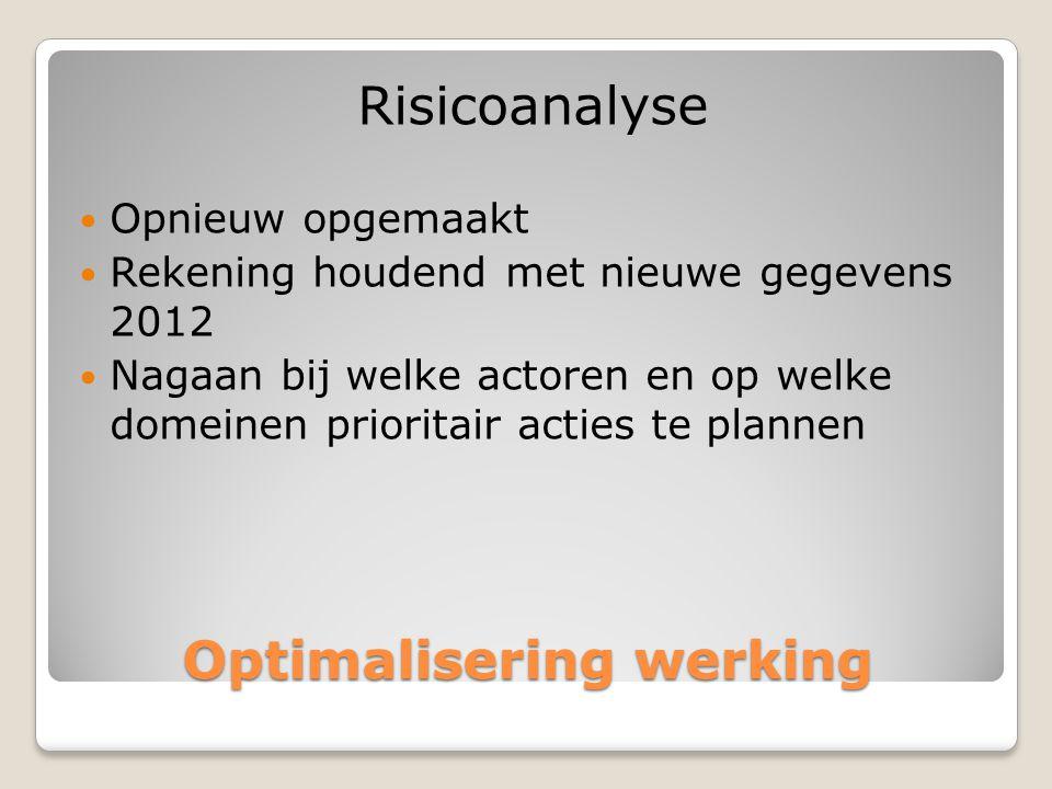 Optimalisering werking Risicoanalyse  Opnieuw opgemaakt  Rekening houdend met nieuwe gegevens 2012  Nagaan bij welke actoren en op welke domeinen prioritair acties te plannen