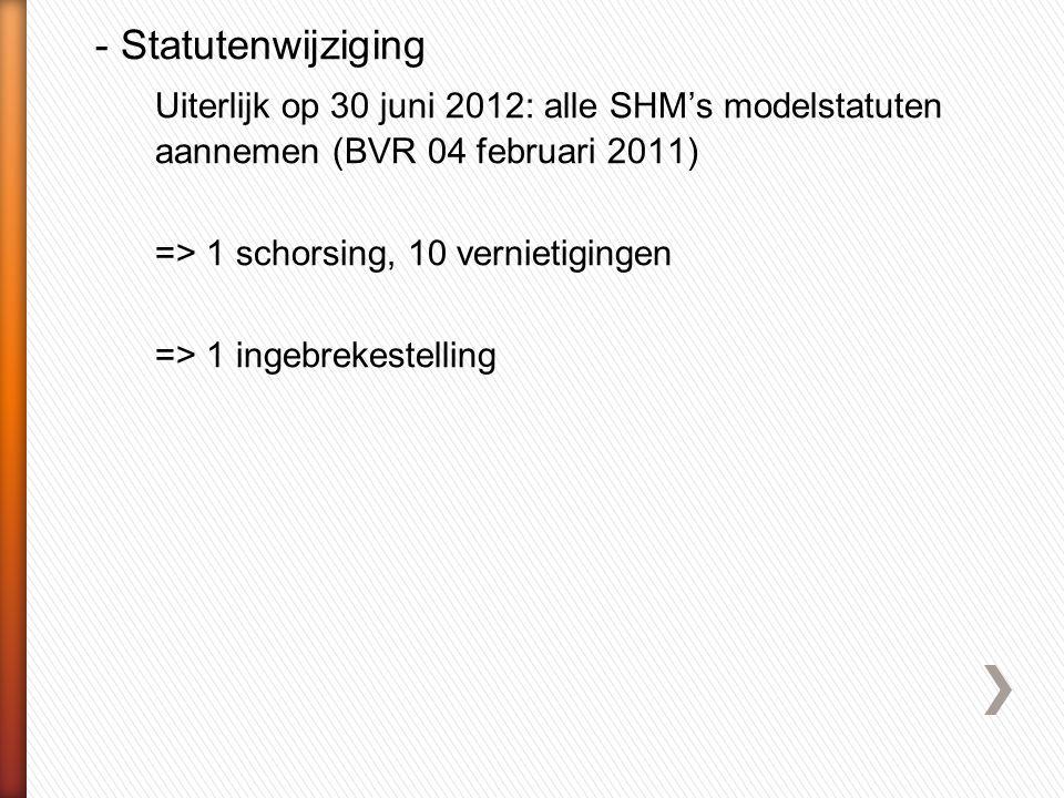 •Project opvolging aanpassingen Intern Huurreglement (IHR) => 05 december 2011: Aanpassingen aan KBSH  Aanpassingen aan IHR melden.