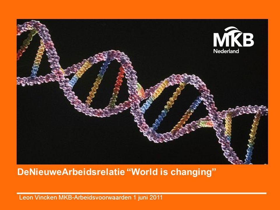 DeNieuweArbeidsrelatie World is changing Leon Vincken MKB-Arbeidsvoorwaarden 1 juni 2011