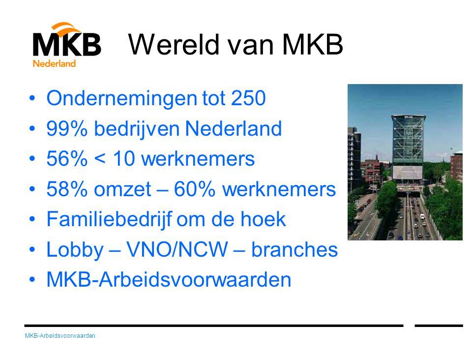 MKB-Arbeidsvoorwaarden Wereld van MKB •Ondernemingen tot 250 •99% bedrijven Nederland •56% < 10 werknemers •58% omzet – 60% werknemers •Familiebedrijf om de hoek •Lobby – VNO/NCW – branches •MKB-Arbeidsvoorwaarden