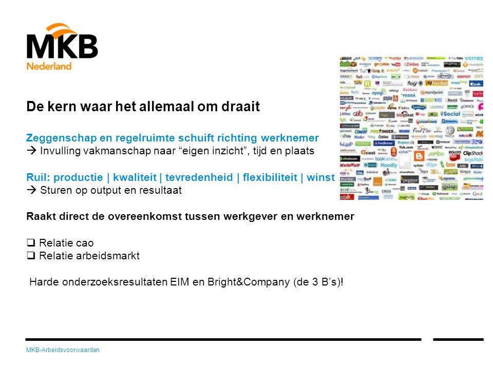De kern waar het allemaal om draait Zeggenschap en regelruimte schuift richting werknemer  Invulling vakmanschap naar eigen inzicht , tijd en plaats Ruil: productie | kwaliteit | tevredenheid | flexibiliteit | winst  Sturen op output en resultaat Raakt direct de overeenkomst tussen werkgever en werknemer  Relatie cao  Relatie arbeidsmarkt Harde onderzoeksresultaten EIM en Bright&Company (de 3 B's).